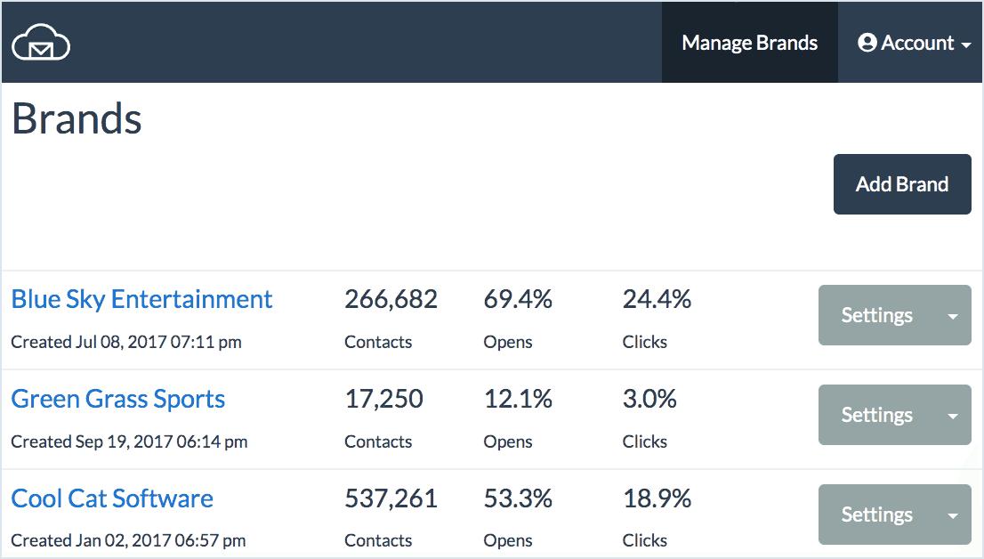 BigMailer dashboard - brand list