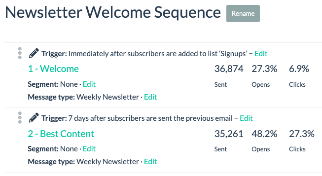 Email Marketing Automation Example - Newsletter Signup