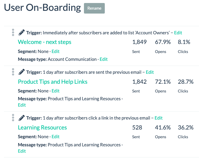 Email Marketing Automation Example - User On-boarding